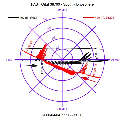 ST5 and FAST magnetometer data